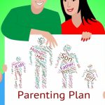 Parenting Plans for care arrangements for children